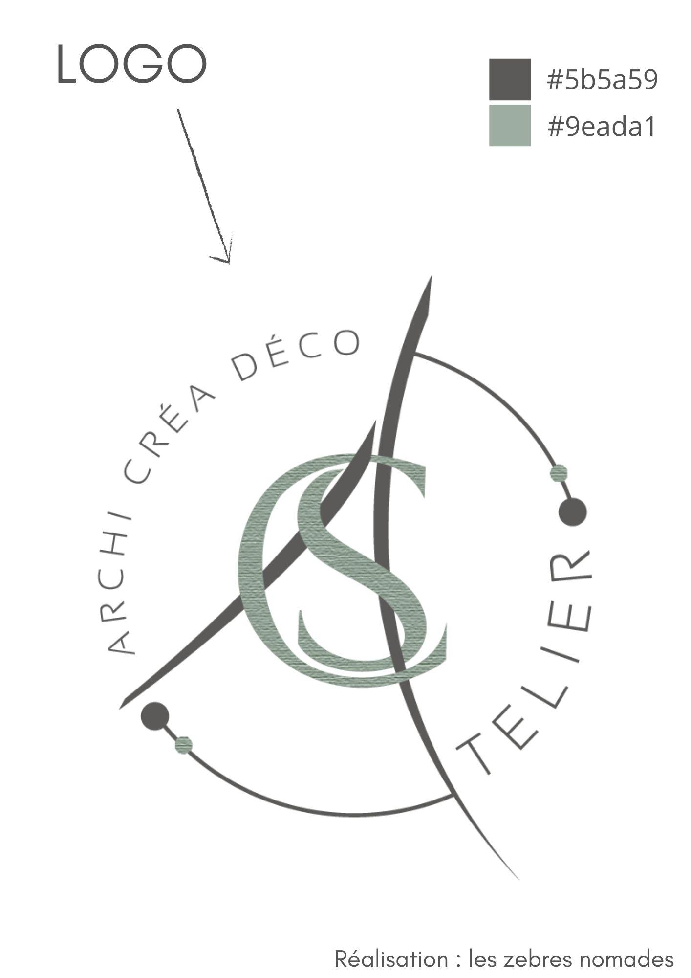 Logo Atelier créer par les zebres nomades
